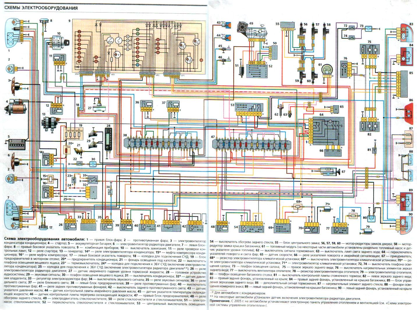 Принципиальные электрическая схема газ 31105